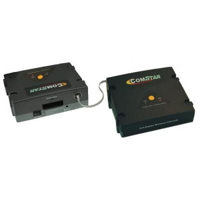 Câble d'interconnexion INTERLINK